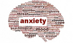 01 anxiety disorders 632x377 300x179 - The Best Remedy for Anxiety Disorder is Psychotherapy